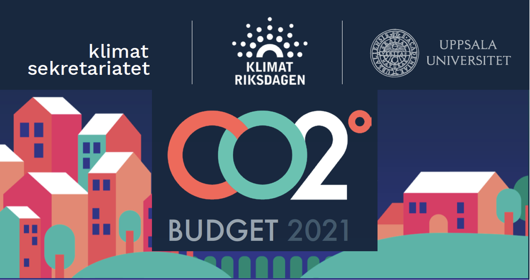 Klimat sekretariatet, Klimat Riksdagen, Uppsala Universitet - CO2 Budget 2021